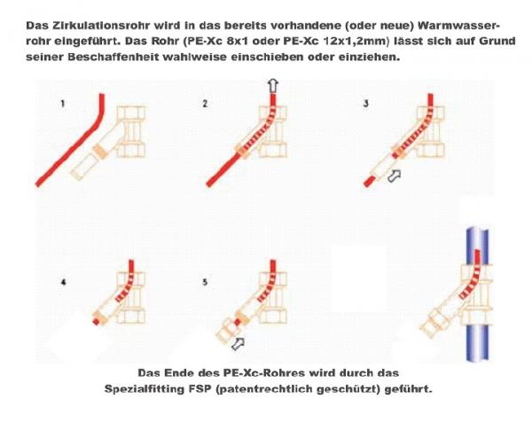alpha solar zirkulationslanze zirkulationsschwert mit 1 meter l nge. Black Bedroom Furniture Sets. Home Design Ideas